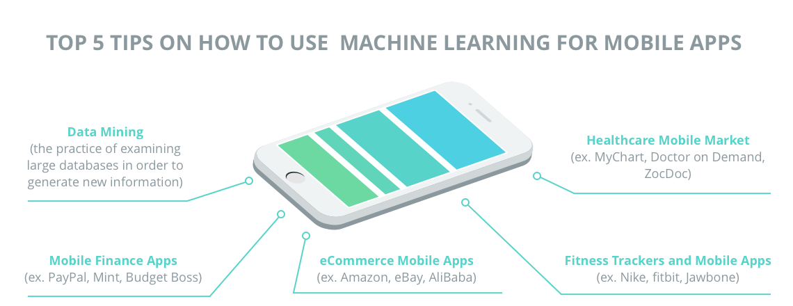 How to use machine learning for mobile apps