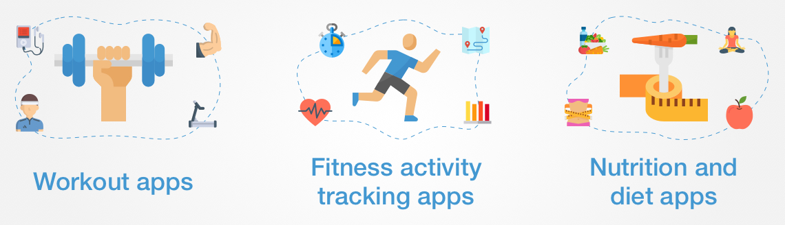 Types of fitness apps
