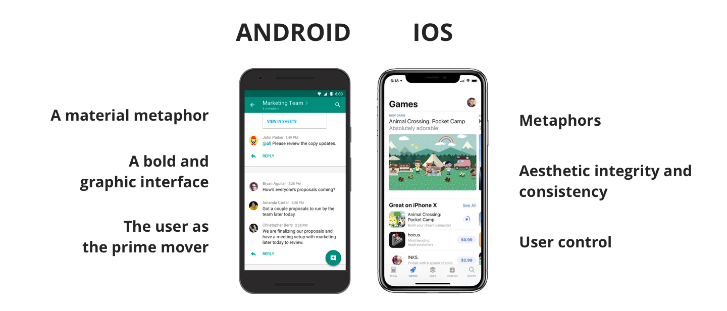 ios and android design