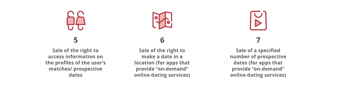 How to Monetize Your Dating App 5-7