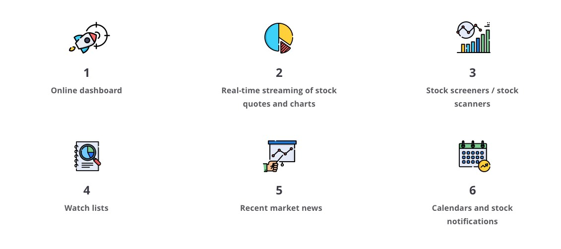features of the most famous stock market apps