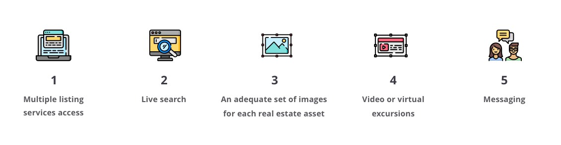 real estate website features