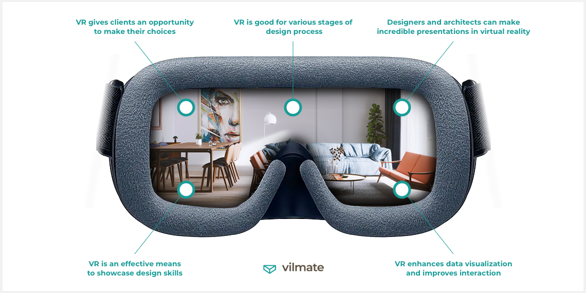 The benefits of VR for architecture and design