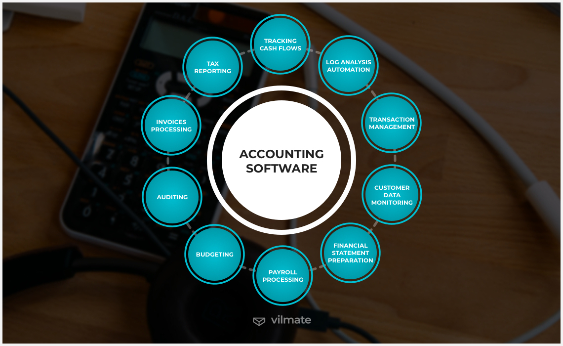 Function of accounting software