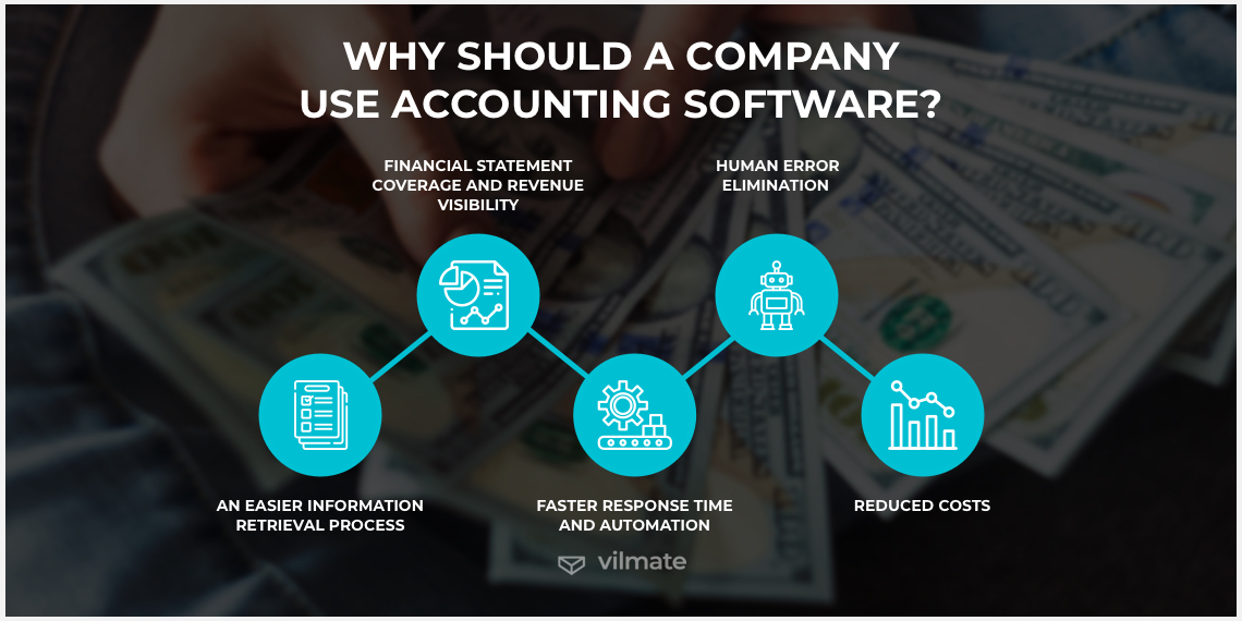 Why should a company use an accounting software