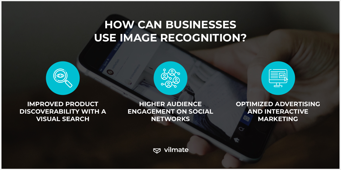 How can businesses use image recognition
