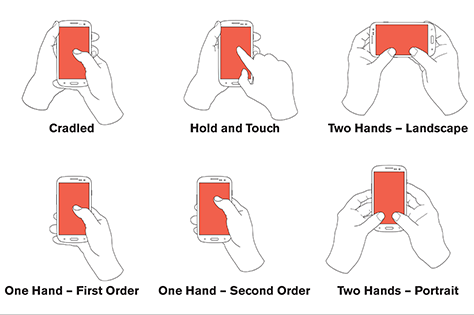 Design for Fingers, Touch, and People, Part 1