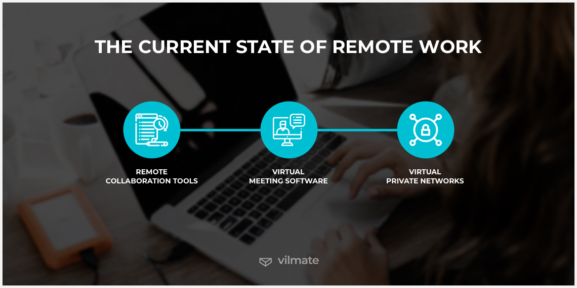 The current state of remote work