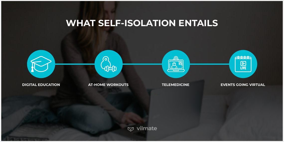 Self-isolation and remote work