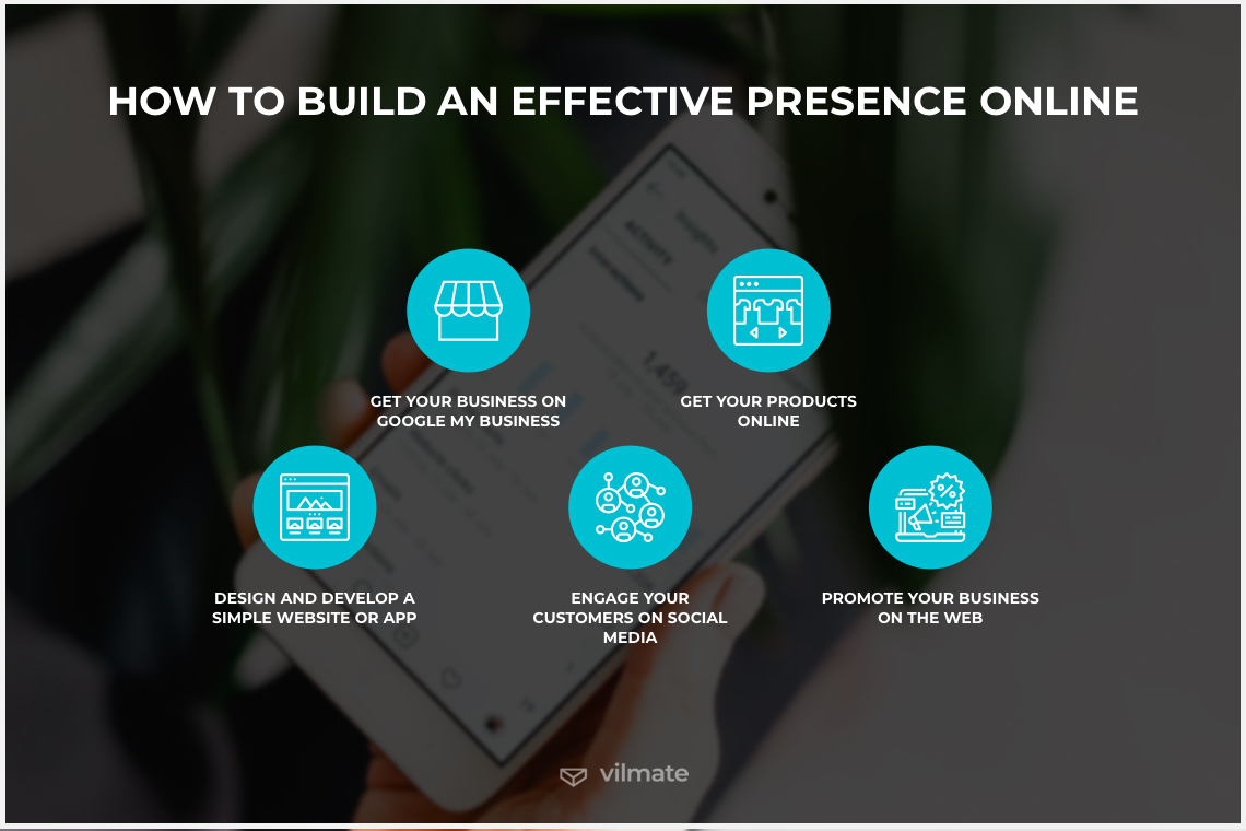 How to build an effective presence online
