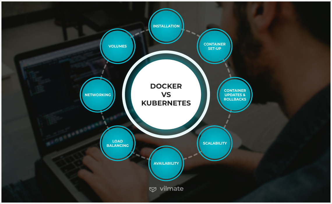 Differences between Docker and Kubernetes