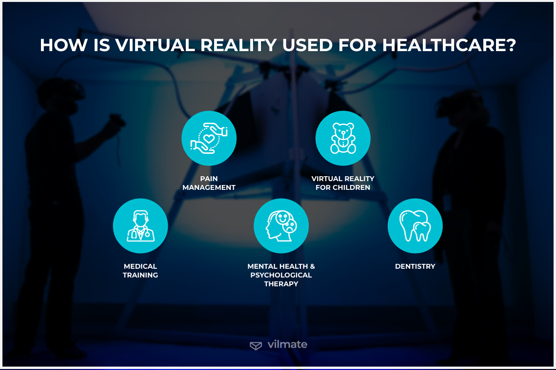 How is virtual reality used for healthcare?