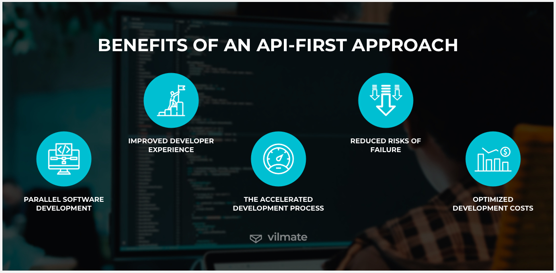 Benefits of an API-first approach