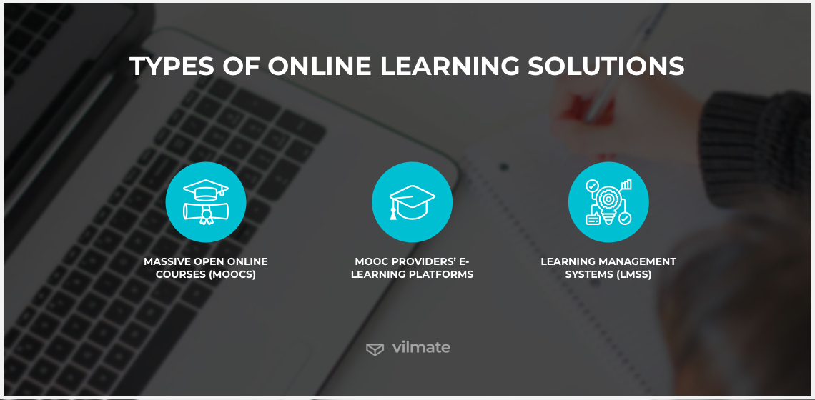 Types of online learning solutions
