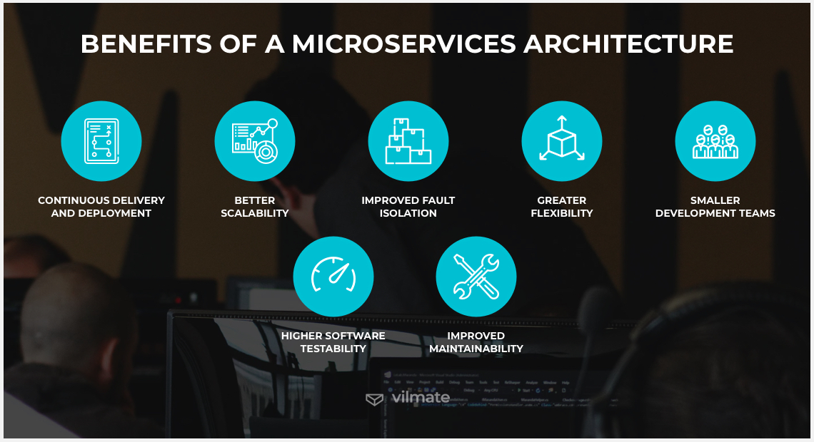 Benefits of a microservices architecture