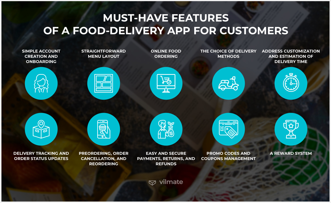 Must-have features of a good delivery app for customers