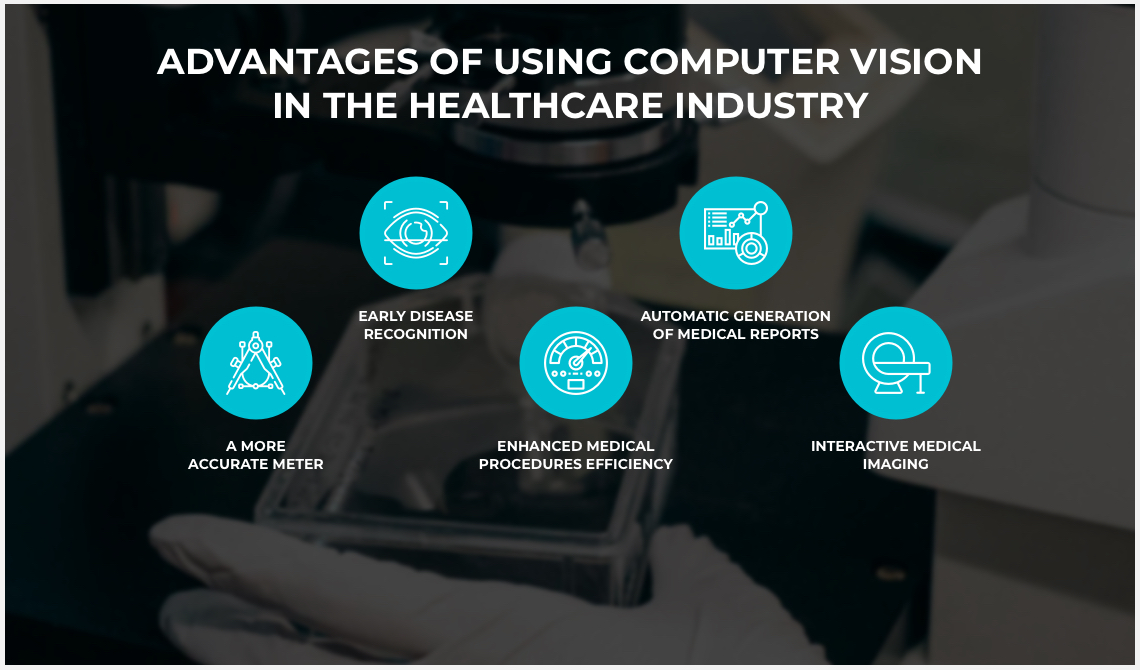 Advantages of using computer vision in the healthcare industry