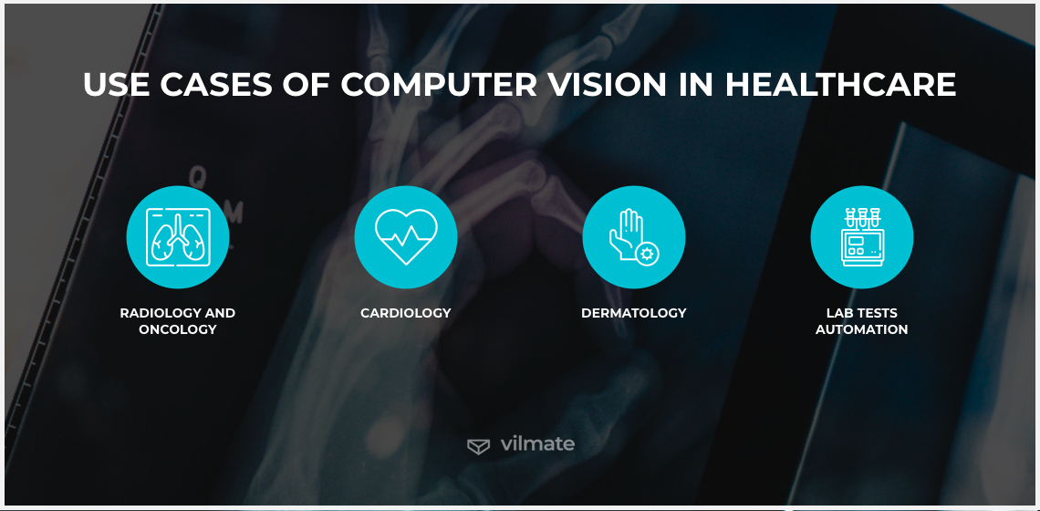 Use cases of computer vision in healthcare