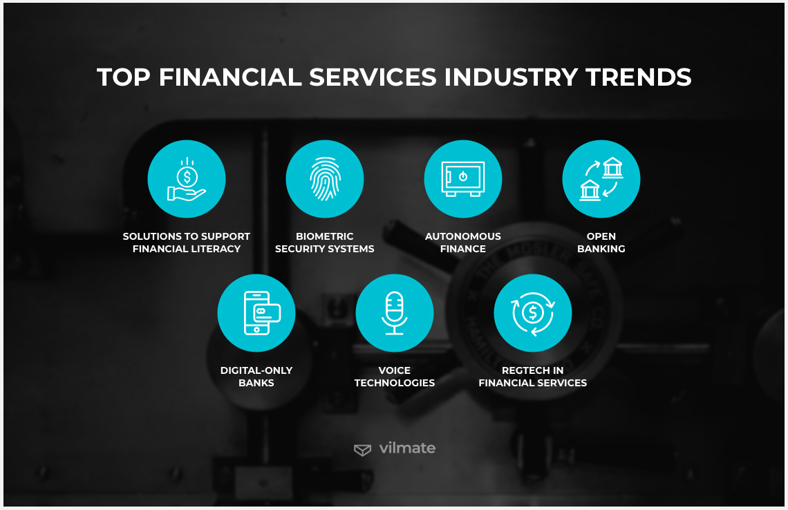 Top financial services industry trends