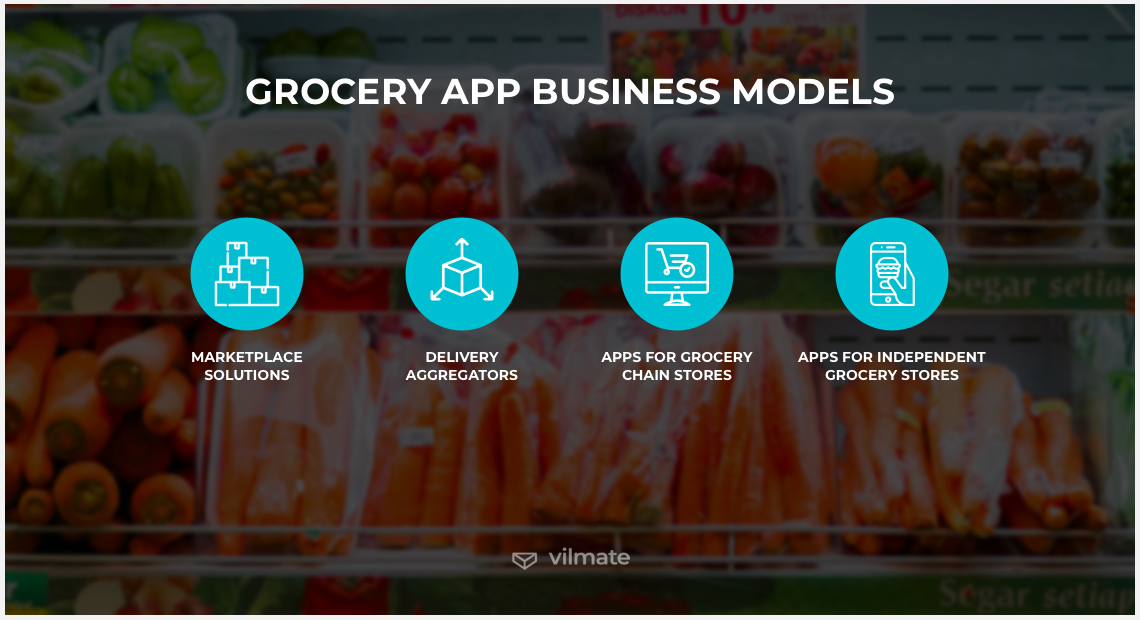 Grocery app business models