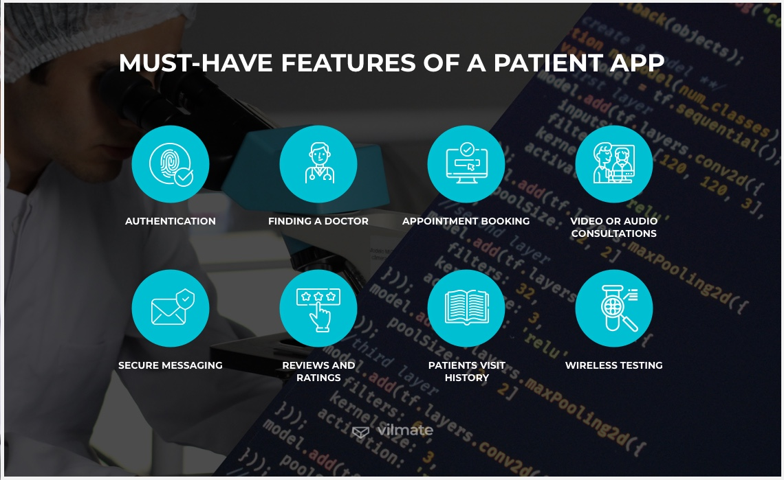 Must-have features of a patient app