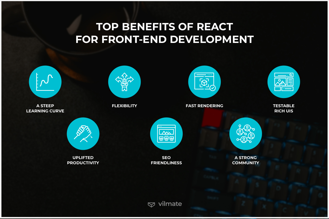 Top benefits of React for front-end development