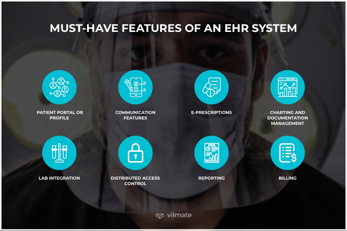 Must-have features of an EHR system