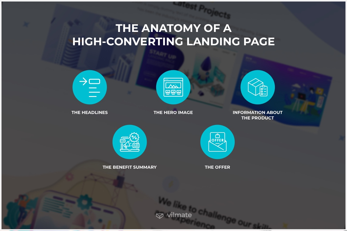 The anatomy of a high-converting landing page-1