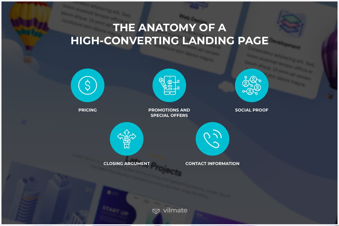 The anatomy of a high-converting landing page-2